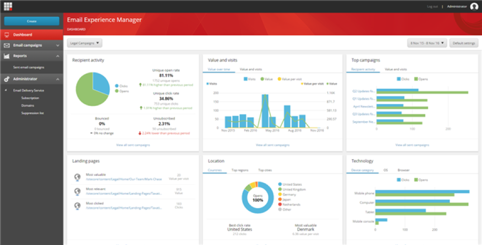 EXM Dashboard 3.4.1